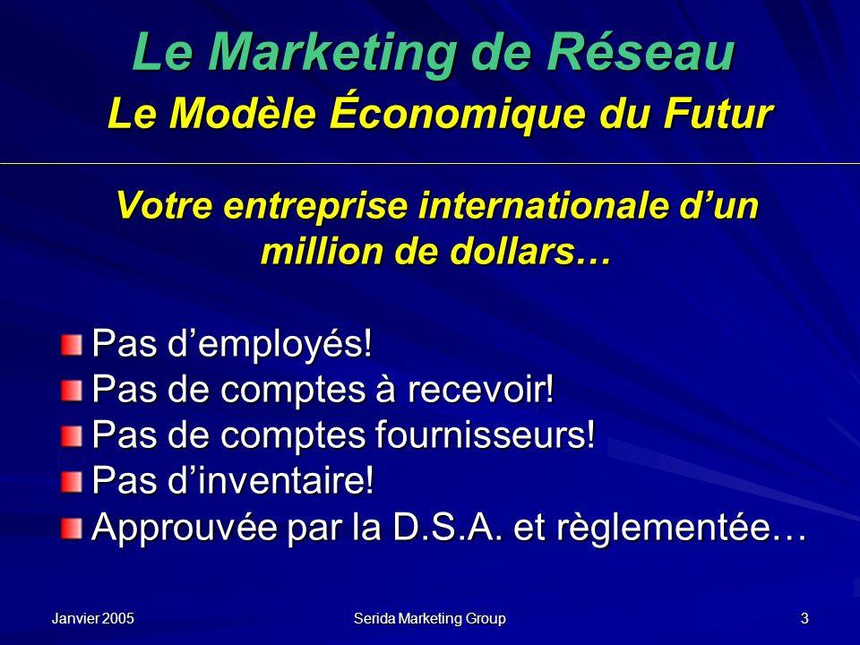 Le Marketing de Réseau Le Modèle Économique du Futur