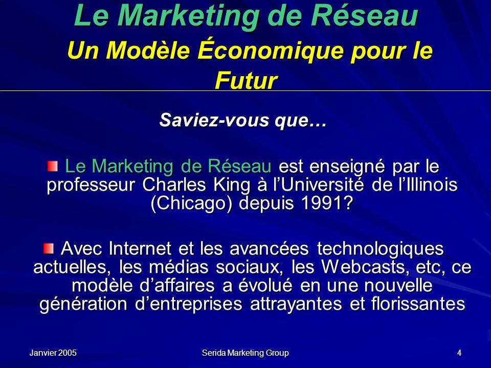 Le Marketing de Réseau Un Modèle Économique pour le Futur