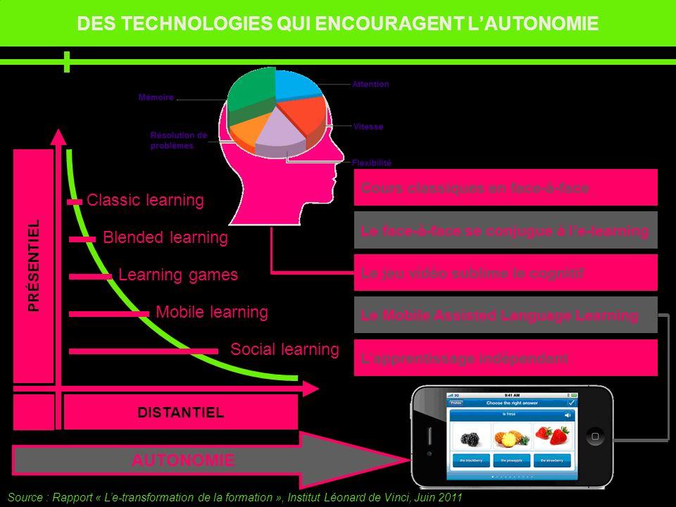 DES TECHNOLOGIES QUI ENCOURAGENT L'AUTONOMIE