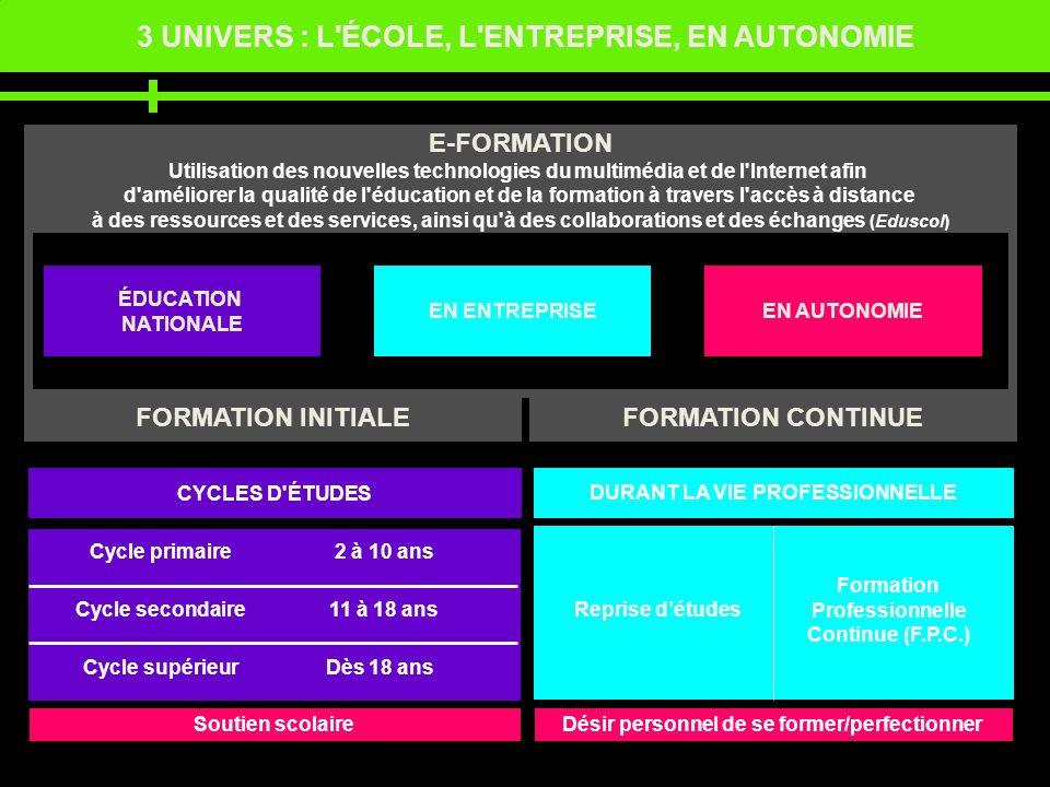 3 UNIVERS : L ÉCOLE, L ENTREPRISE, EN AUTONOMIE