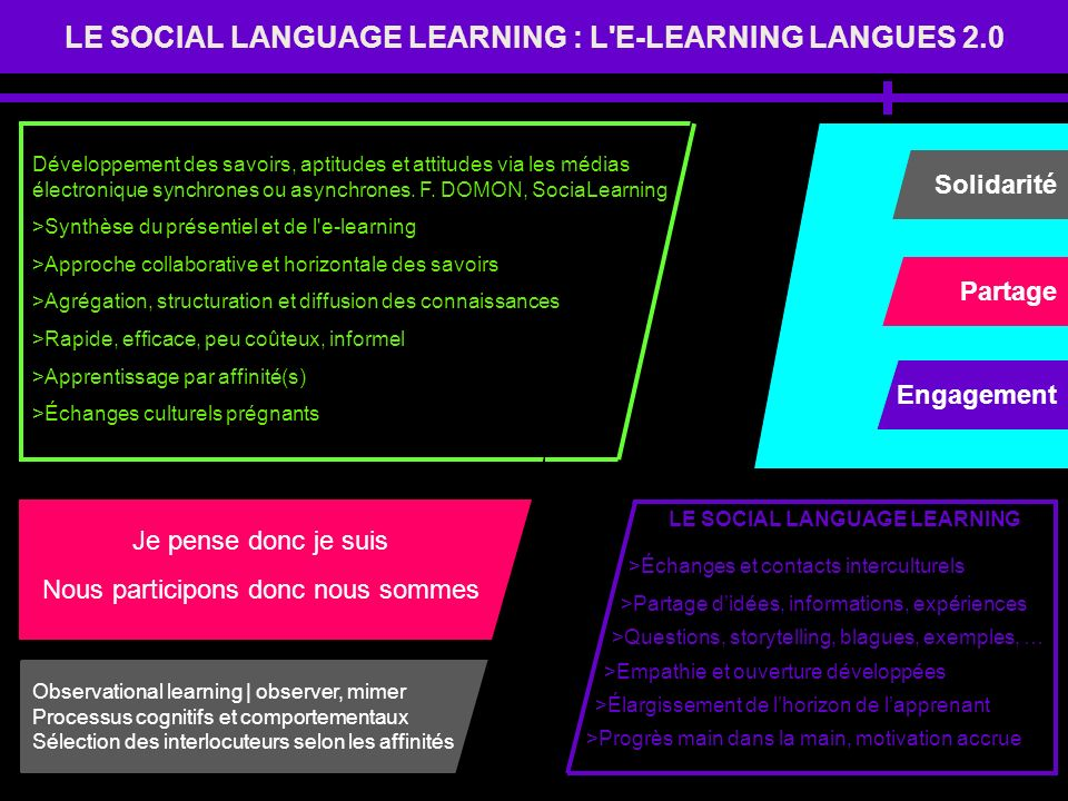 LE SOCIAL LANGUAGE LEARNING : L E-LEARNING LANGUES 2.0