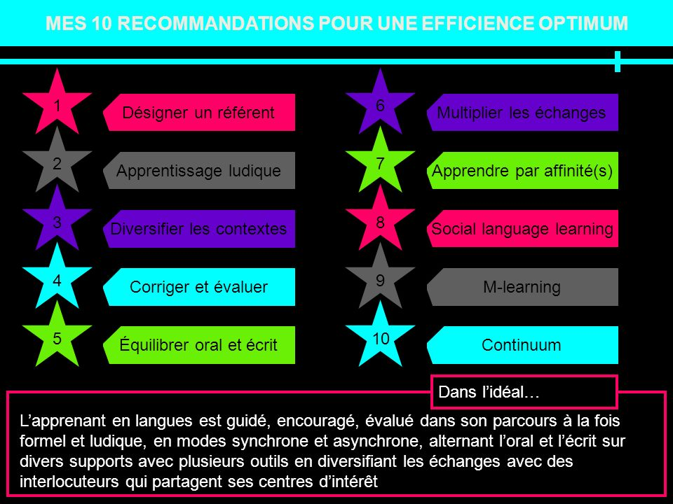 NOS 10 RECOMMANDATIONS POUR UNE EFFICIENCE OPTIMUM
