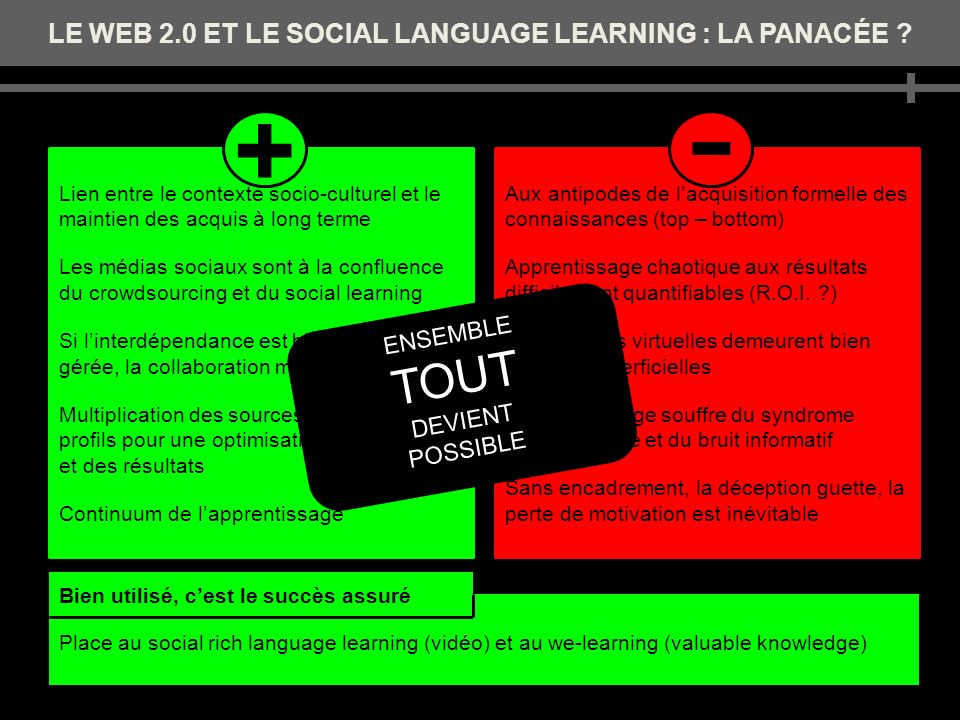 LE WEB 2.0 ET LE SOCIAL LANGUAGE LEARNING : LA PANACÉE