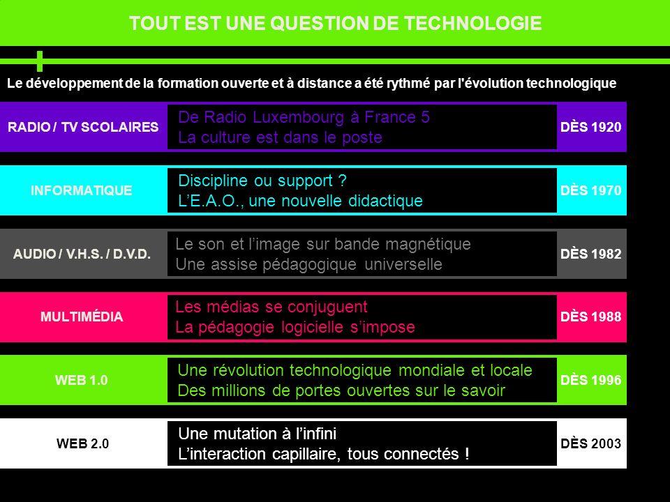 TOUT EST UNE QUESTION DE TECHNOLOGIE