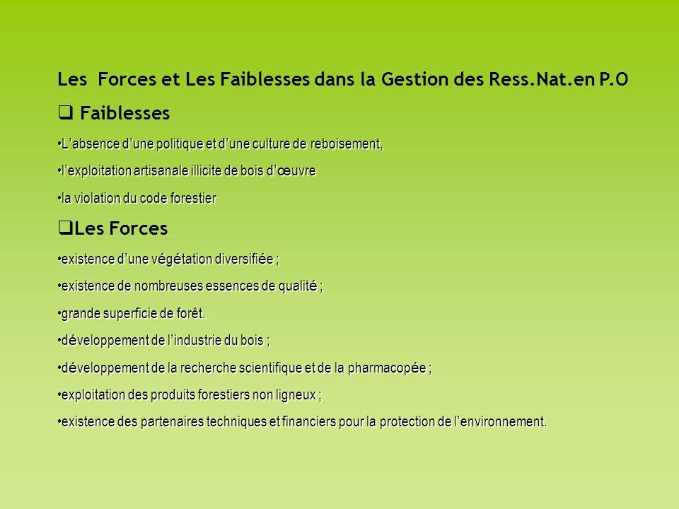 Les Forces et Les Faiblesses dans la Gestion des Ress.Nat.en P.O