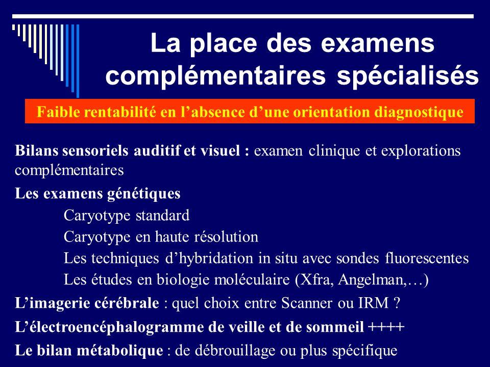 La place des examens complémentaires spécialisés
