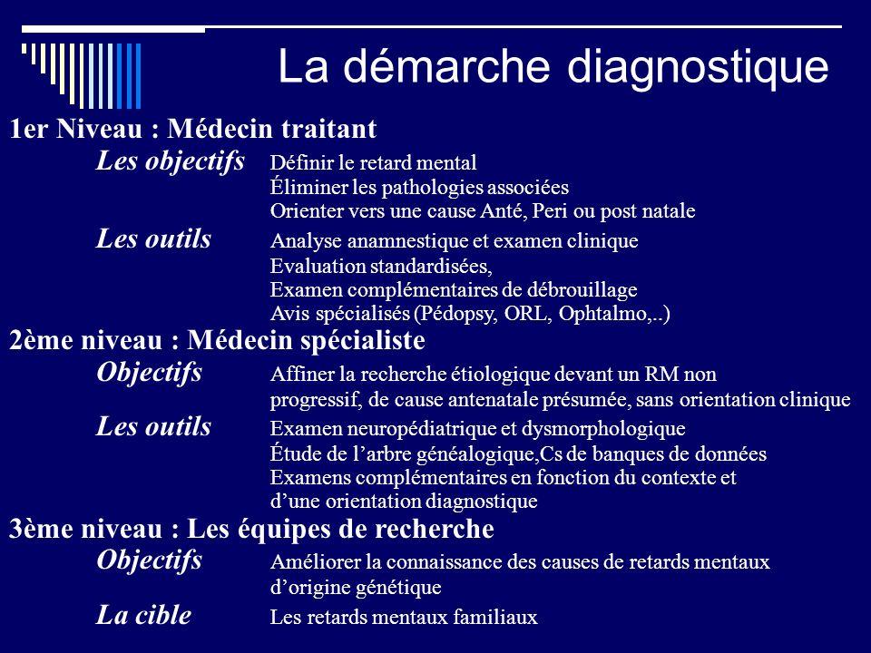 La démarche diagnostique