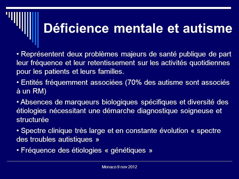 Déficience mentale et autisme