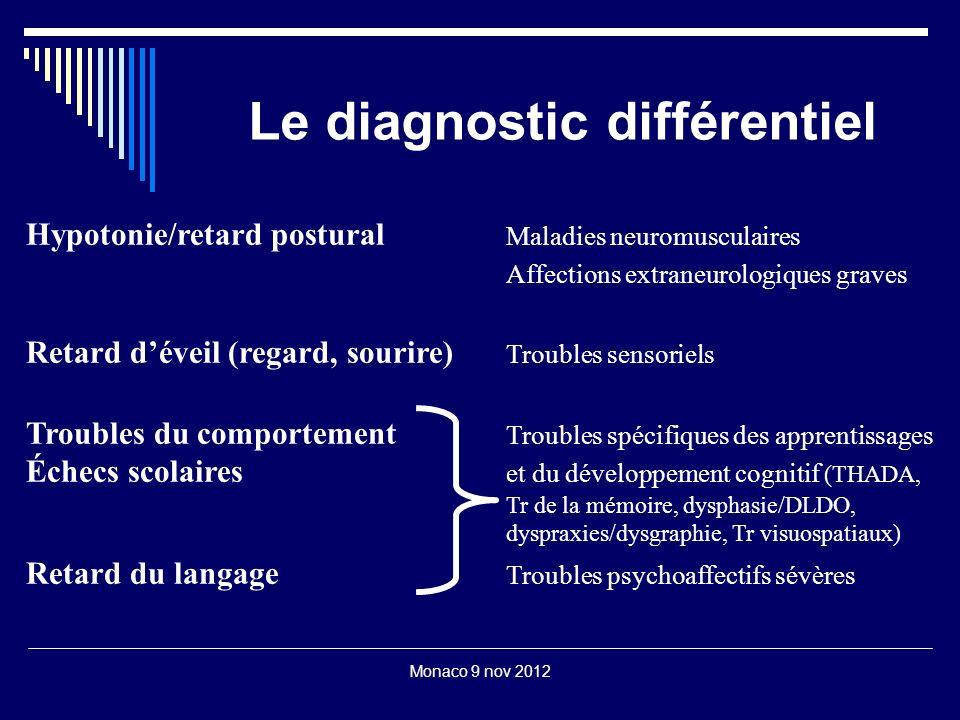 Le diagnostic différentiel