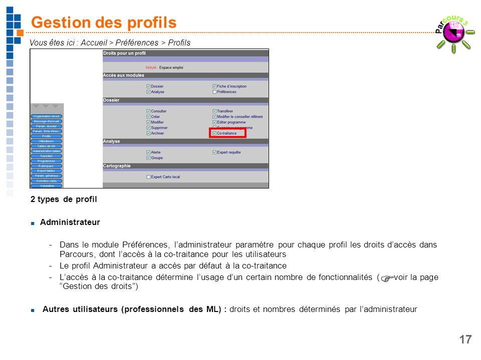 Gestion des profils  2 types de profil Administrateur