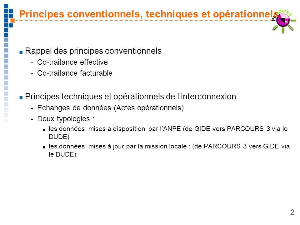 Principes conventionnels, techniques et opérationnels