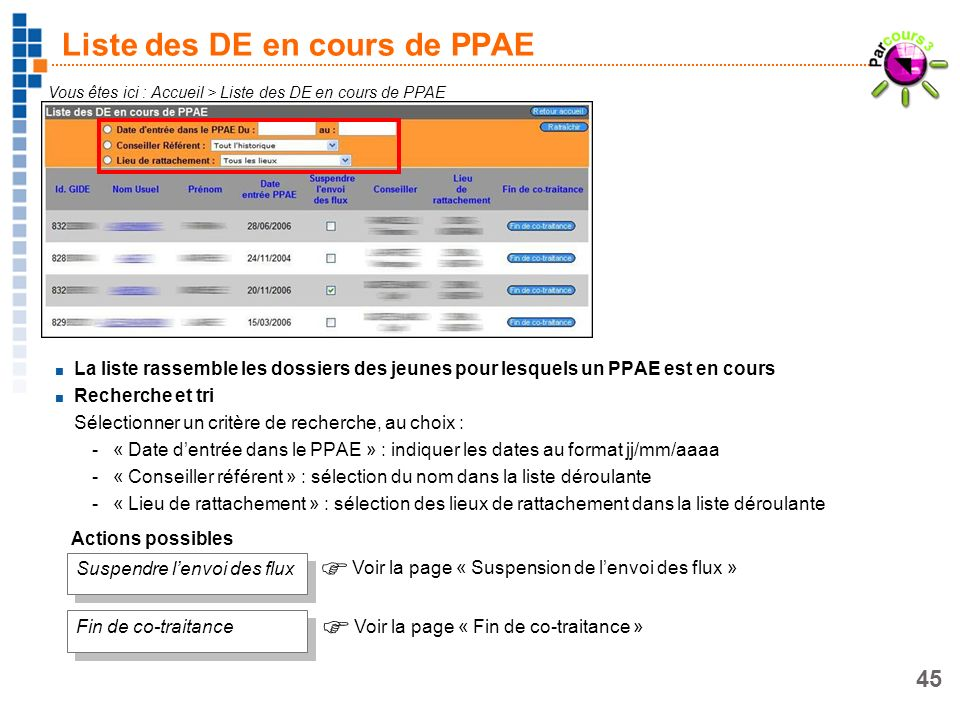 Liste des DE en cours de PPAE