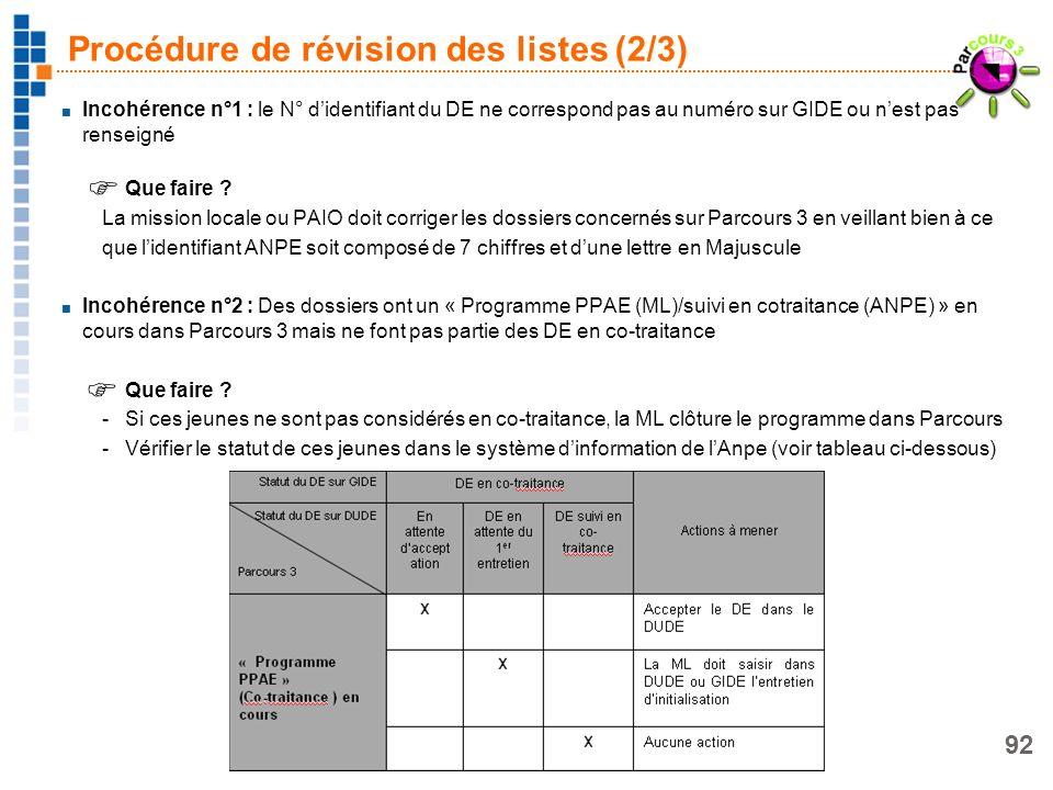 Procédure de révision des listes (2/3)