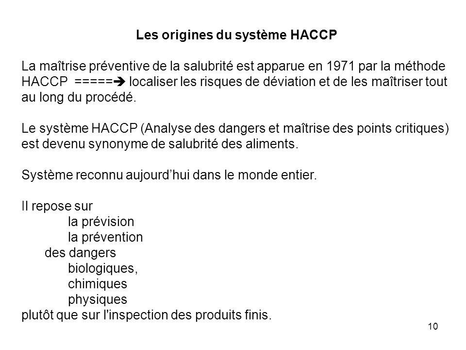 Les origines du système HACCP