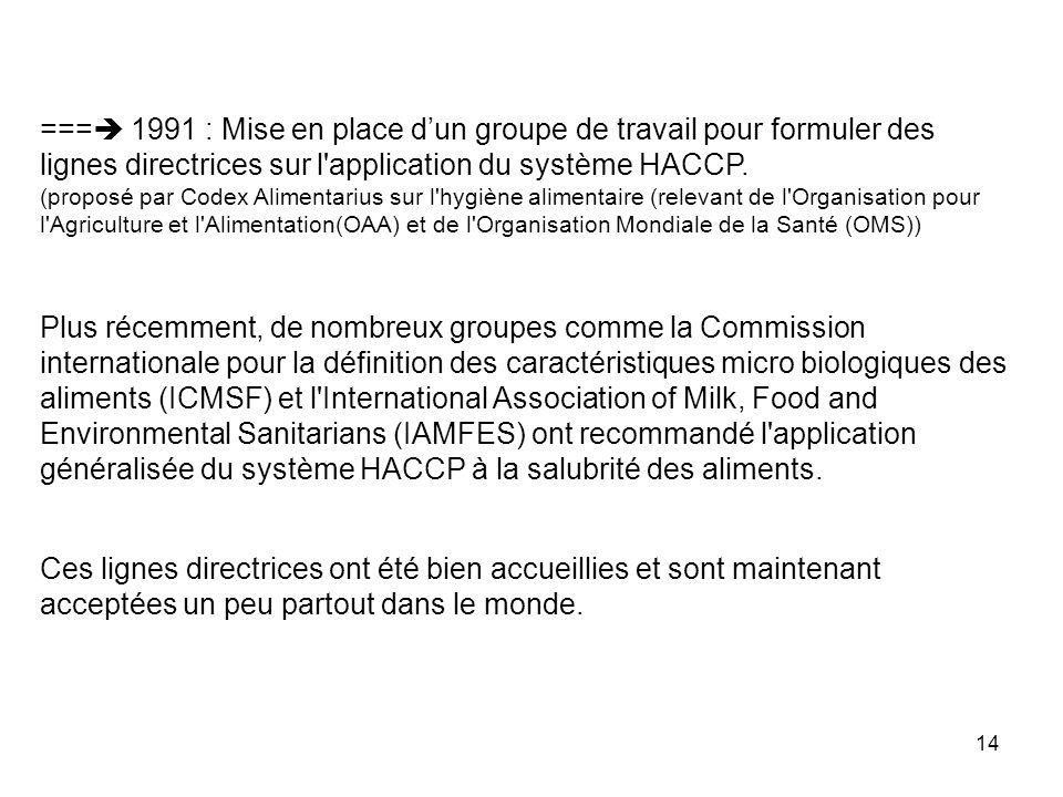 === 1991 : Mise en place d'un groupe de travail pour formuler des lignes directrices sur l application du système HACCP.