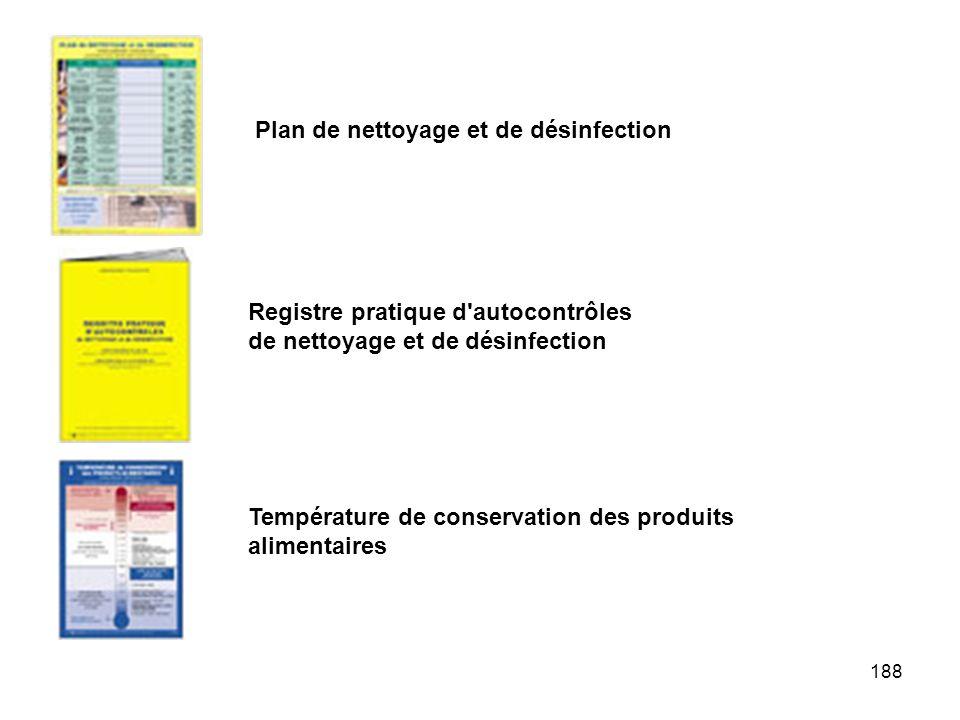 Plan de nettoyage et de désinfection