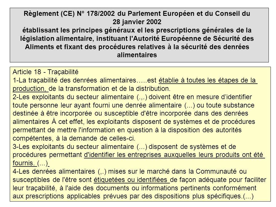 Règlement (CE) N° 178/2002 du Parlement Européen et du Conseil du