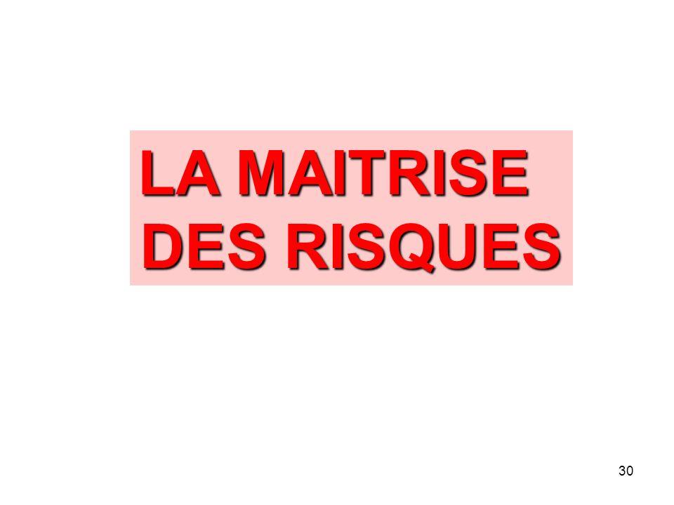 LA MAITRISE DES RISQUES