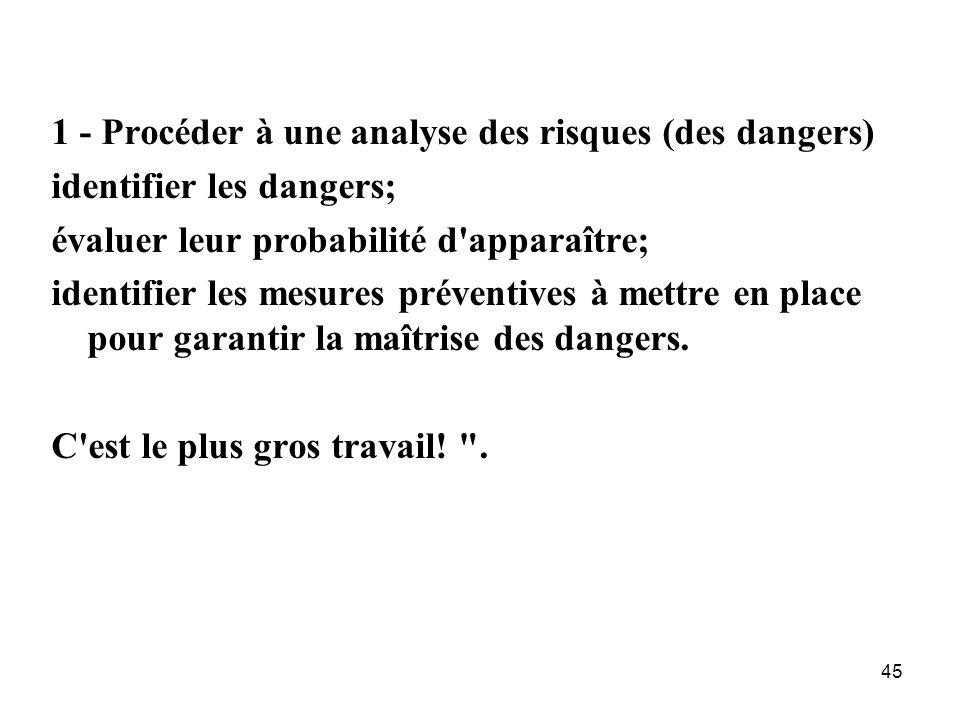 1 - Procéder à une analyse des risques (des dangers)