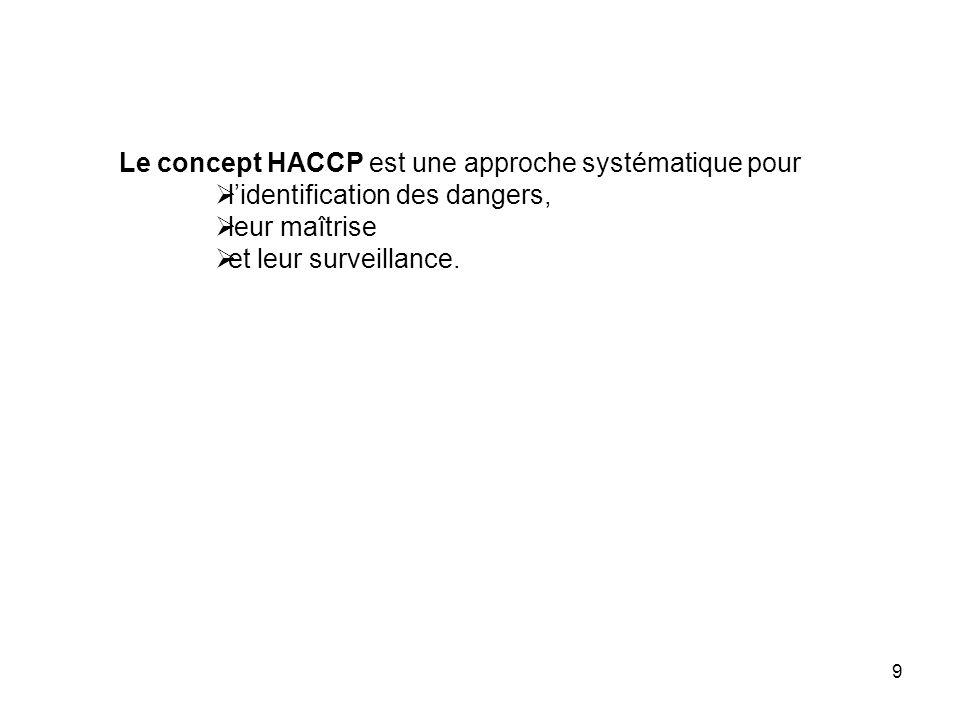 Le concept HACCP est une approche systématique pour