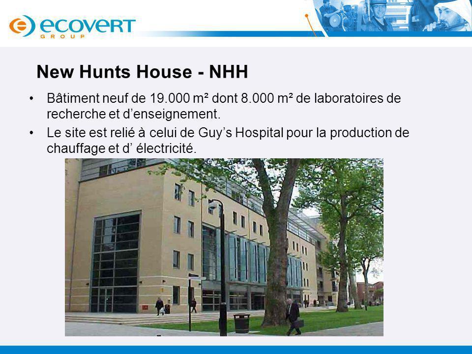 New Hunts House - NHH Bâtiment neuf de 19.000 m² dont 8.000 m² de laboratoires de recherche et d'enseignement.
