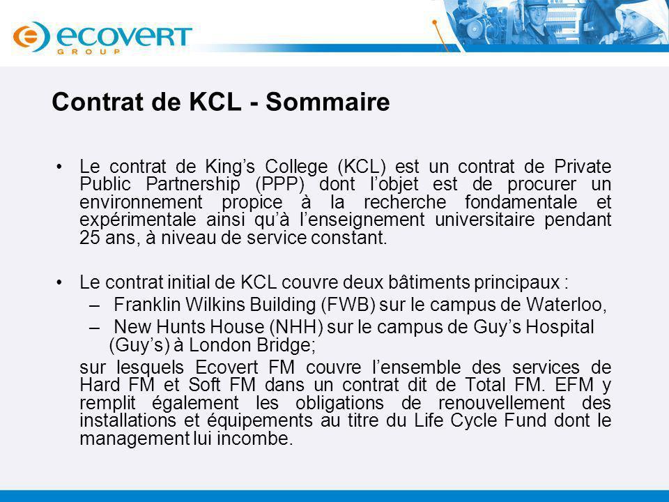Contrat de KCL - Sommaire