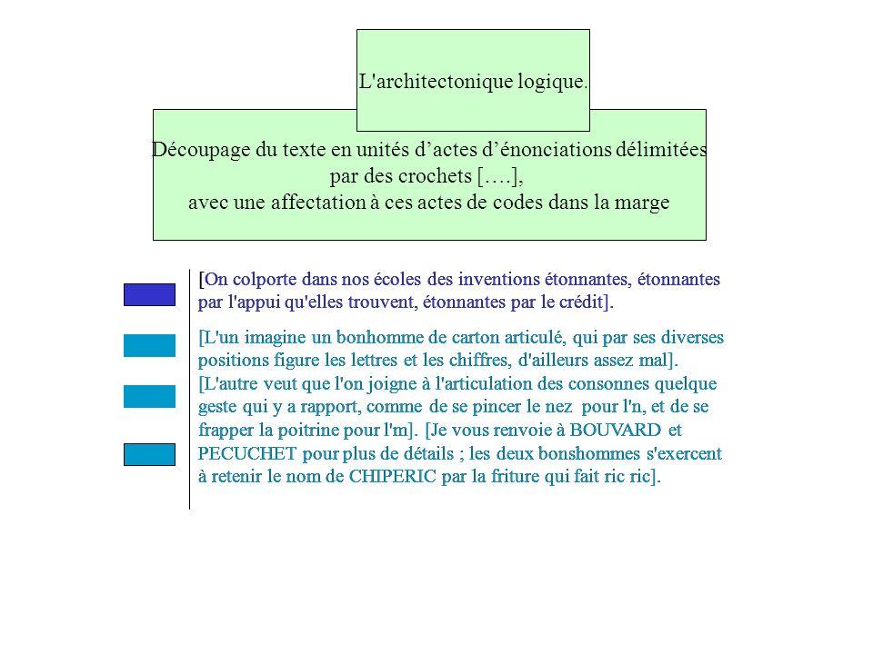 Découpage du texte en unités d'actes d'énonciations délimitées