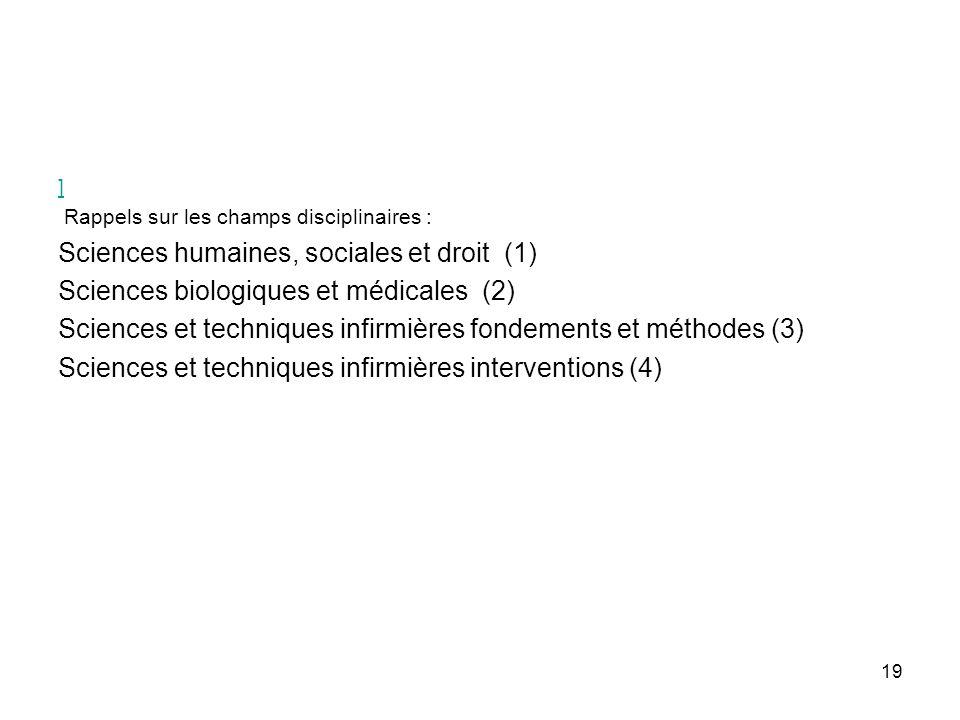 Sciences humaines, sociales et droit (1)