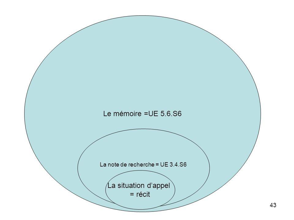 Le mémoire =UE 5.6.S6 La situation d'appel = récit