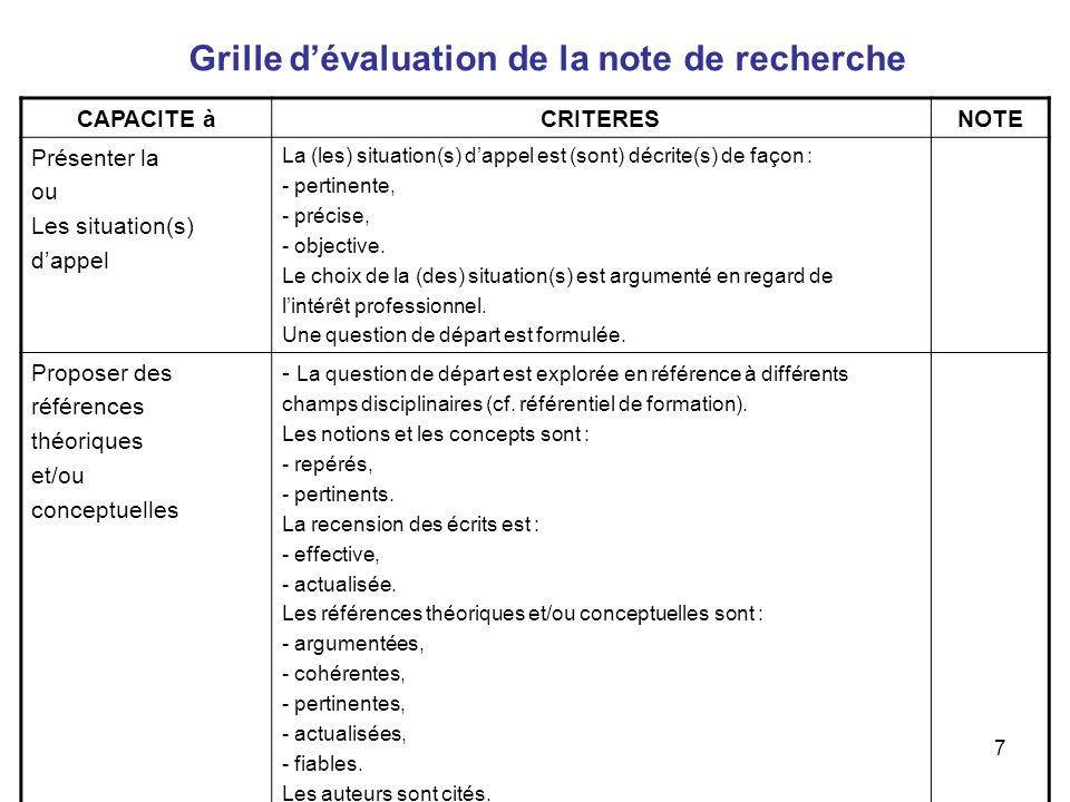 Grille d'évaluation de la note de recherche