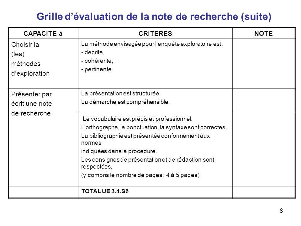 Grille d'évaluation de la note de recherche (suite)