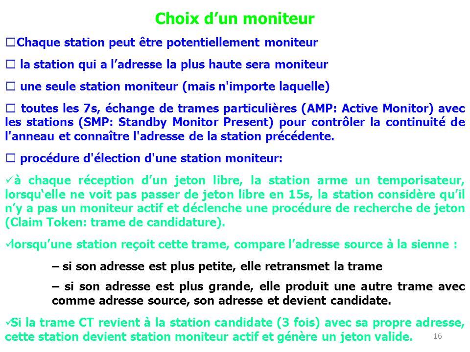 Choix d'un moniteur Chaque station peut être potentiellement moniteur