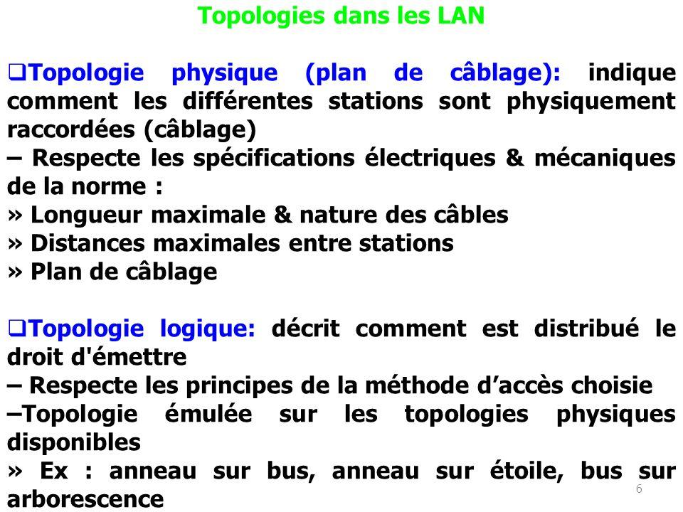 Topologies dans les LAN