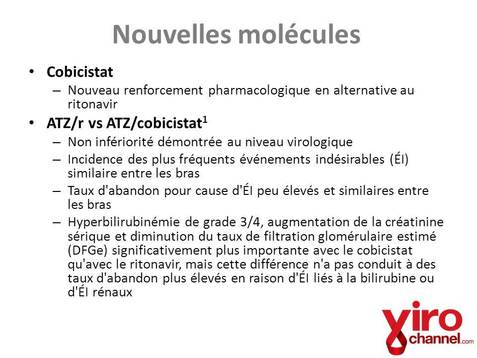 Nouvelles molécules Cobicistat ATZ/r vs ATZ/cobicistat1