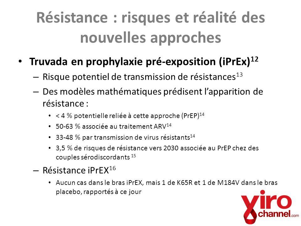Résistance : risques et réalité des nouvelles approches