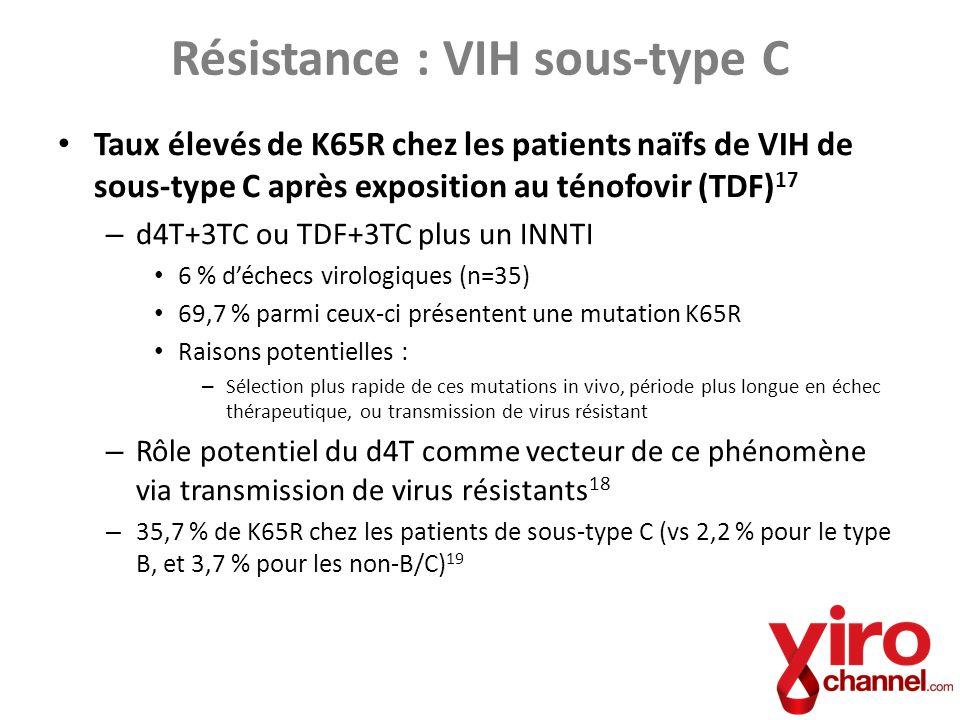 Résistance : VIH sous-type C