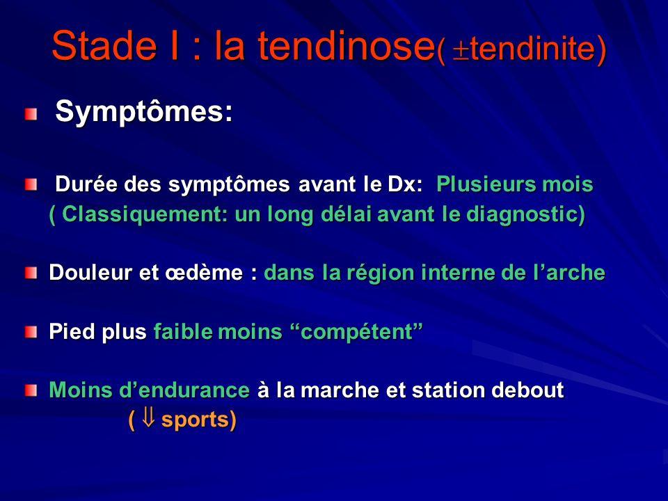 Stade I : la tendinose( tendinite)