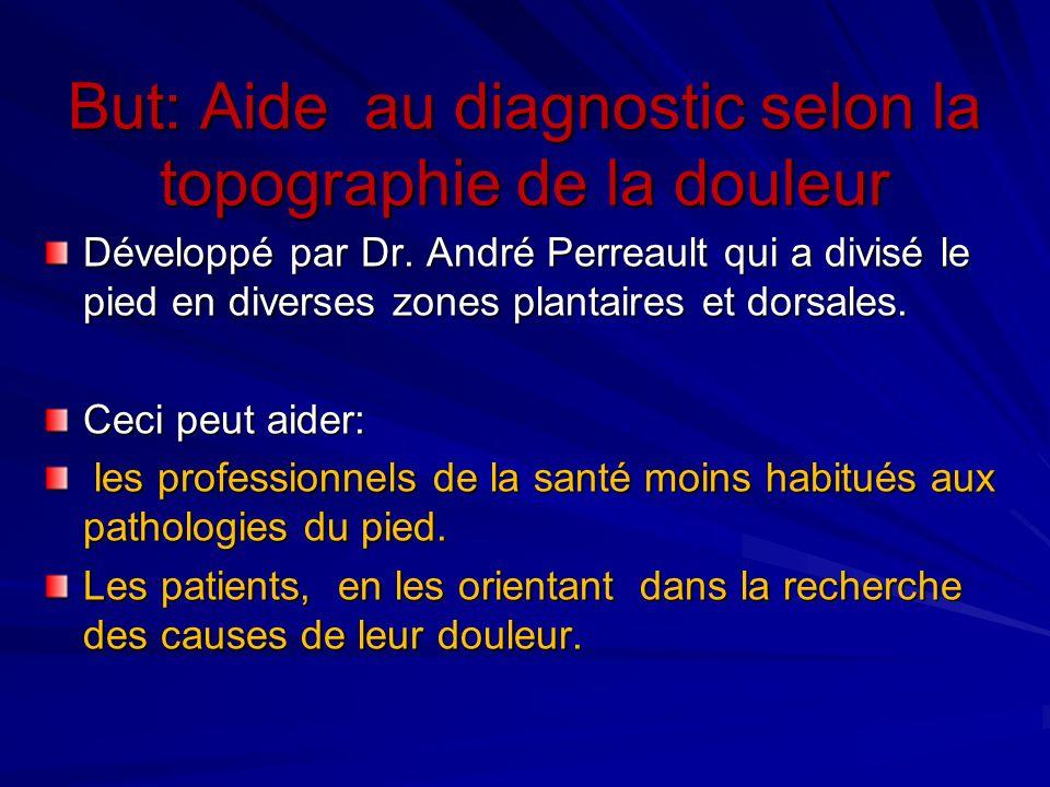 But: Aide au diagnostic selon la topographie de la douleur