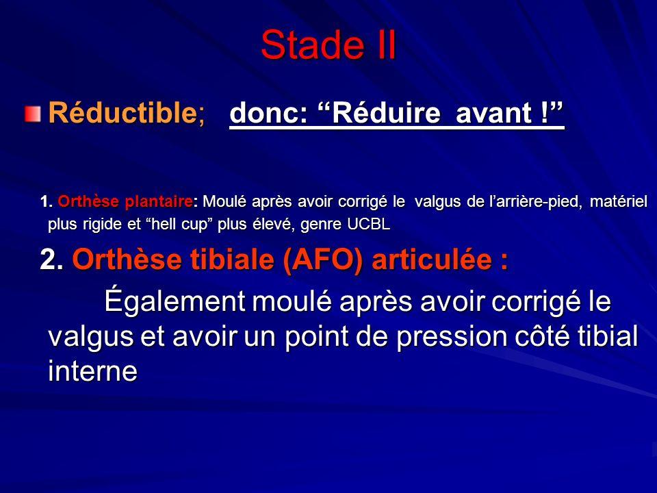 Stade II Réductible; donc: Réduire avant !