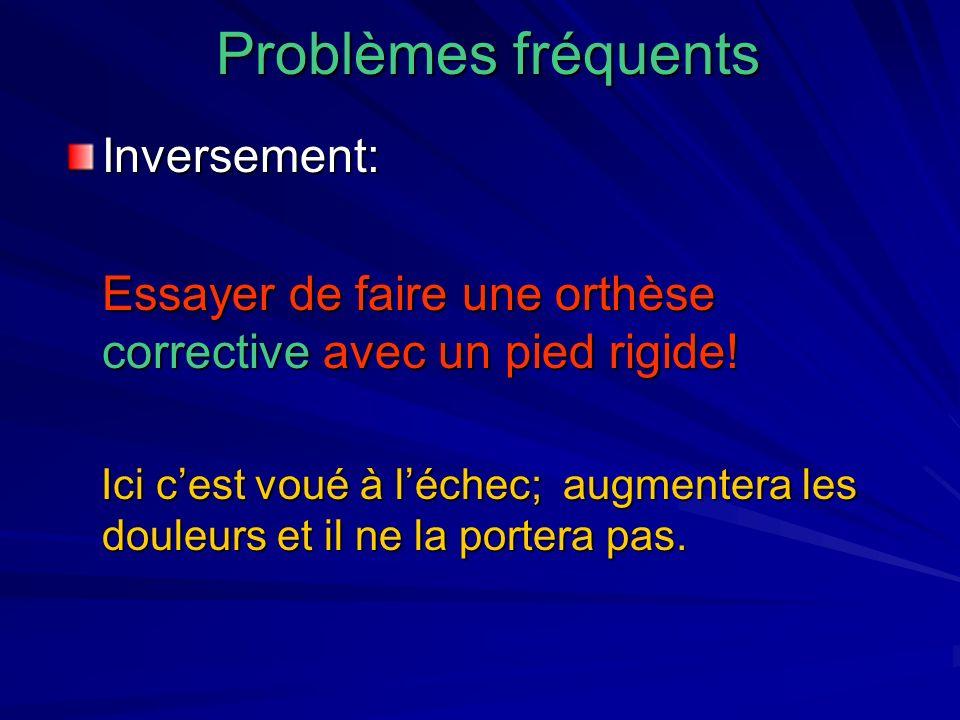 Problèmes fréquents Inversement: