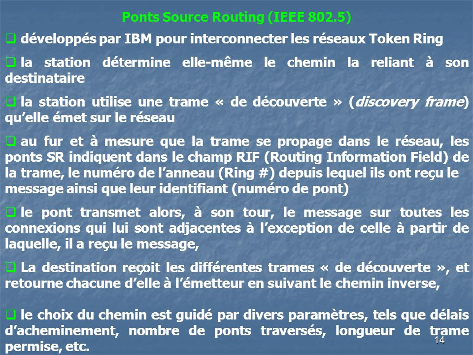 Ponts Source Routing (IEEE 802.5)
