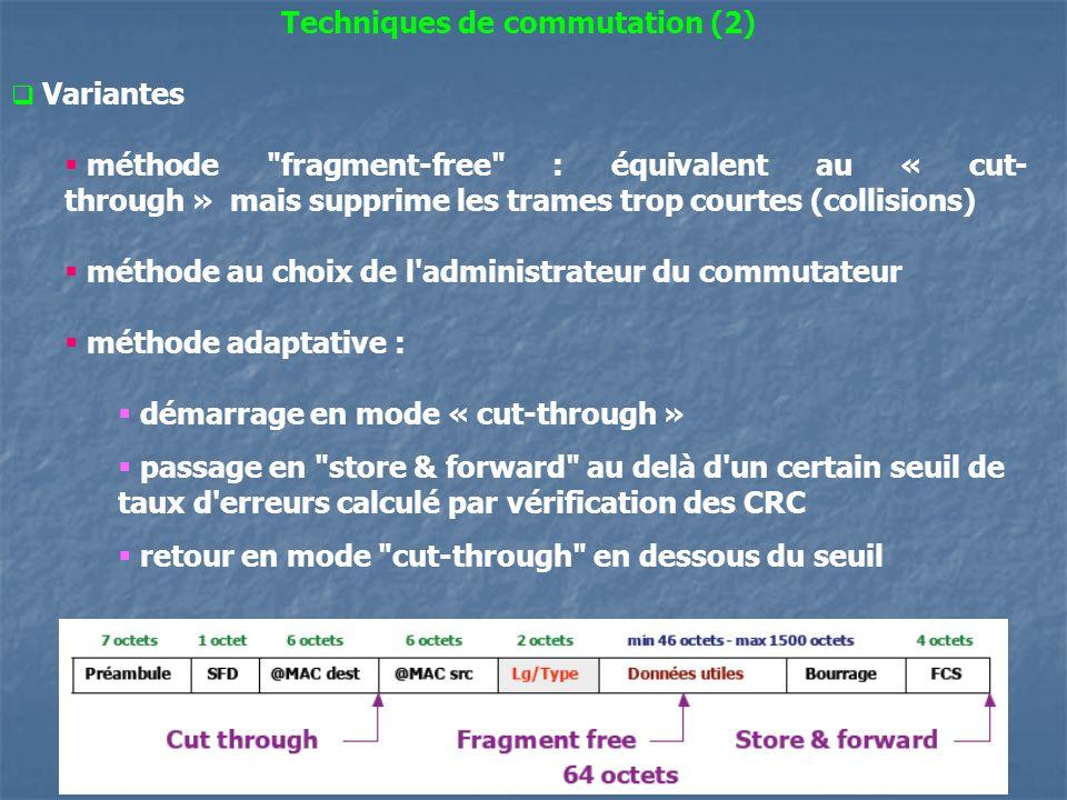 Techniques de commutation (2)