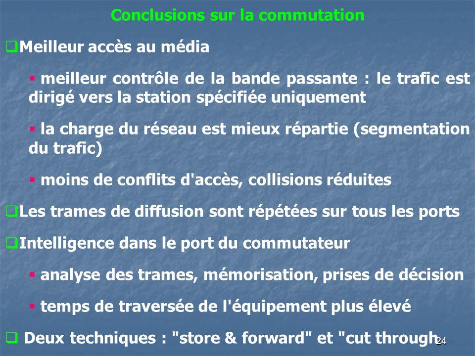 Conclusions sur la commutation