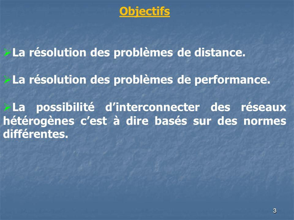 Objectifs La résolution des problèmes de distance. La résolution des problèmes de performance.