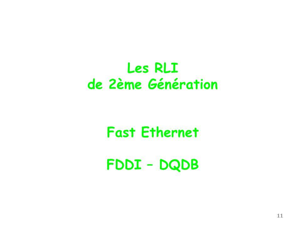 Les RLI de 2ème Génération Fast Ethernet FDDI – DQDB