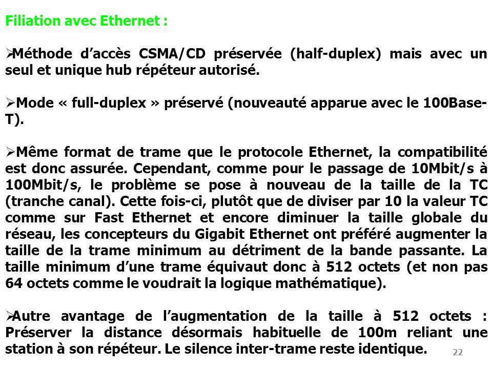 Filiation avec Ethernet :