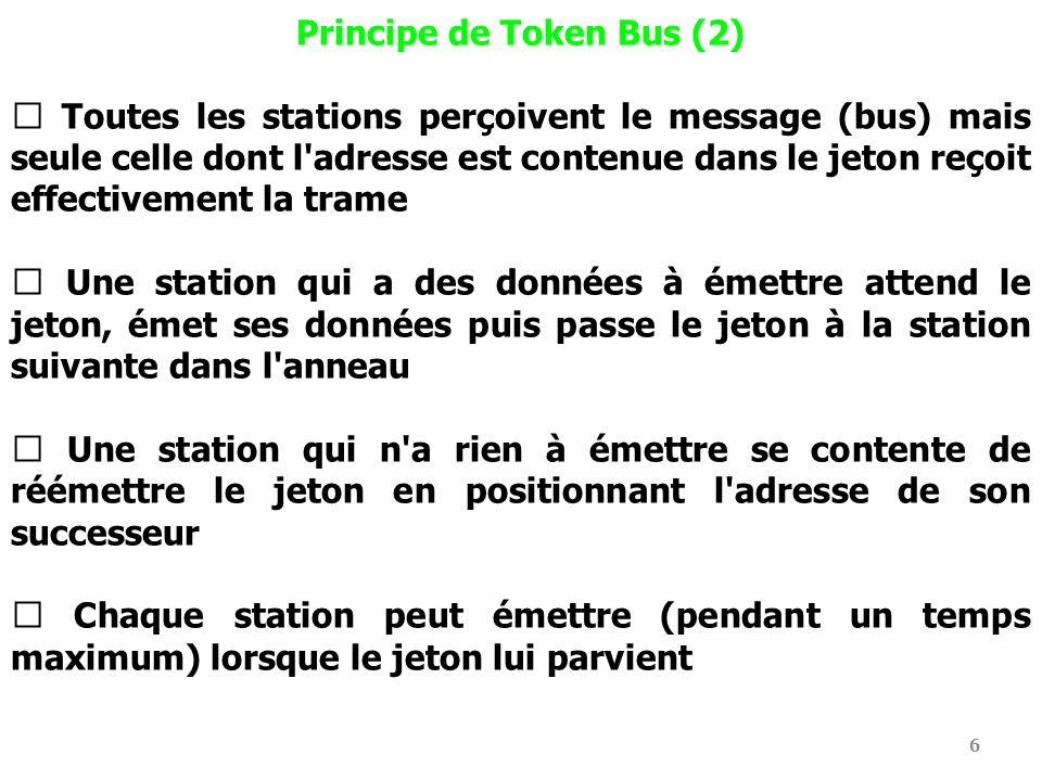 Principe de Token Bus (2)