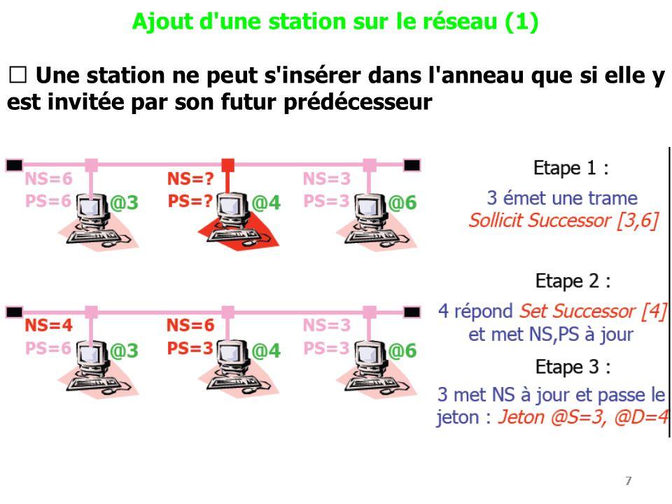 Ajout d une station sur le réseau (1)