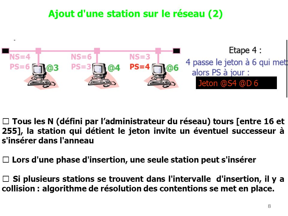 Ajout d une station sur le réseau (2)