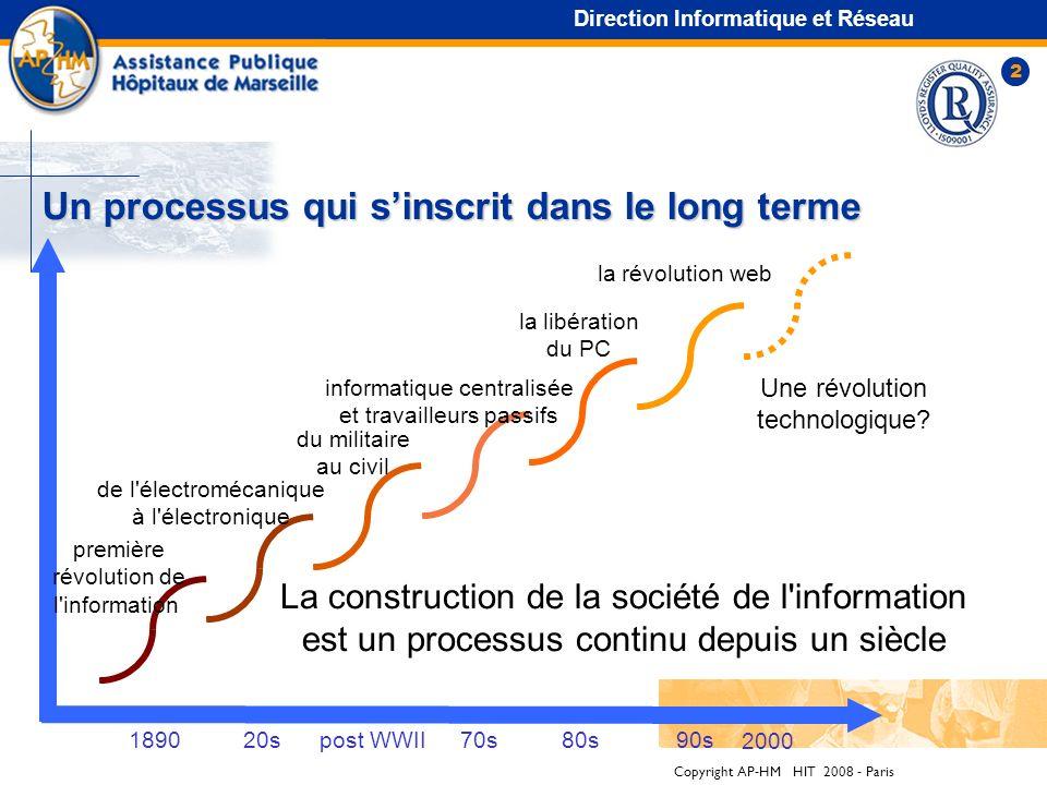 Un processus qui s'inscrit dans le long terme